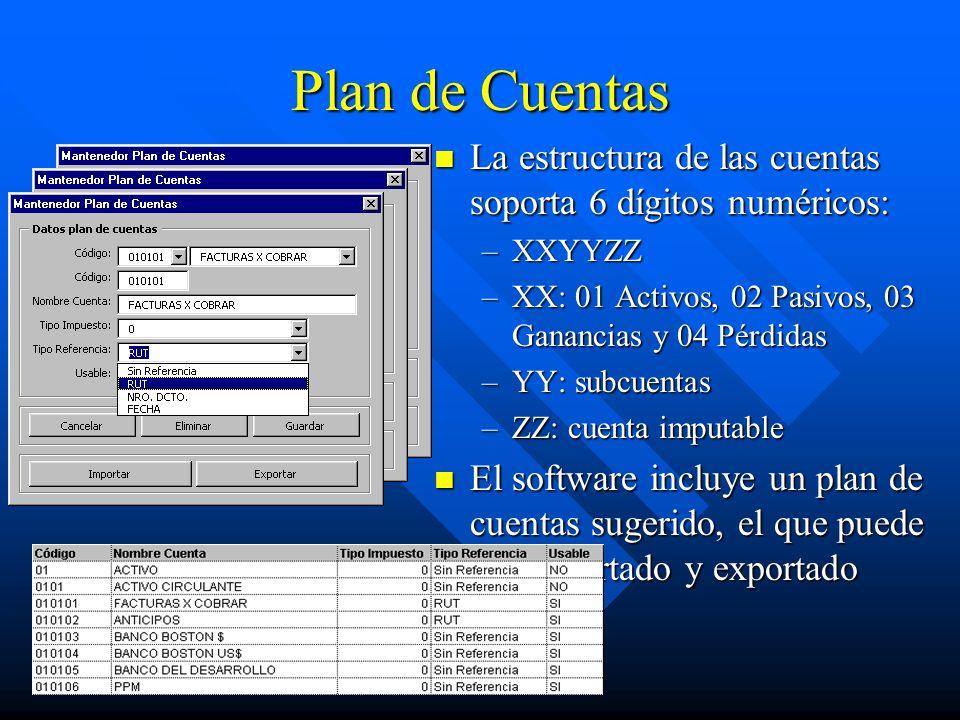 Plan de Cuentas La estructura de las cuentas soporta 6 dígitos numéricos: XXYYZZ. XX: 01 Activos, 02 Pasivos, 03 Ganancias y 04 Pérdidas.