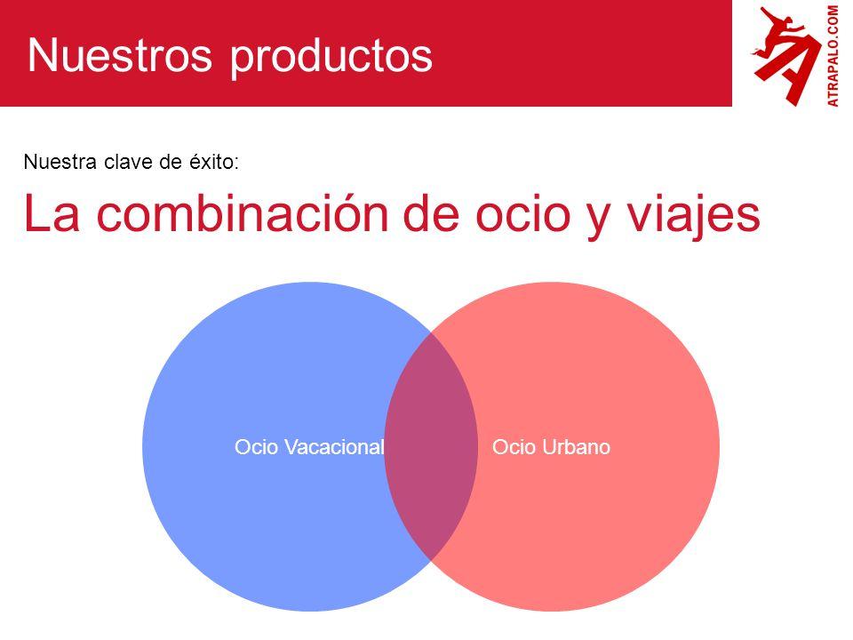 Nuestros productos Nuestra clave de éxito: La combinación de ocio y viajes.