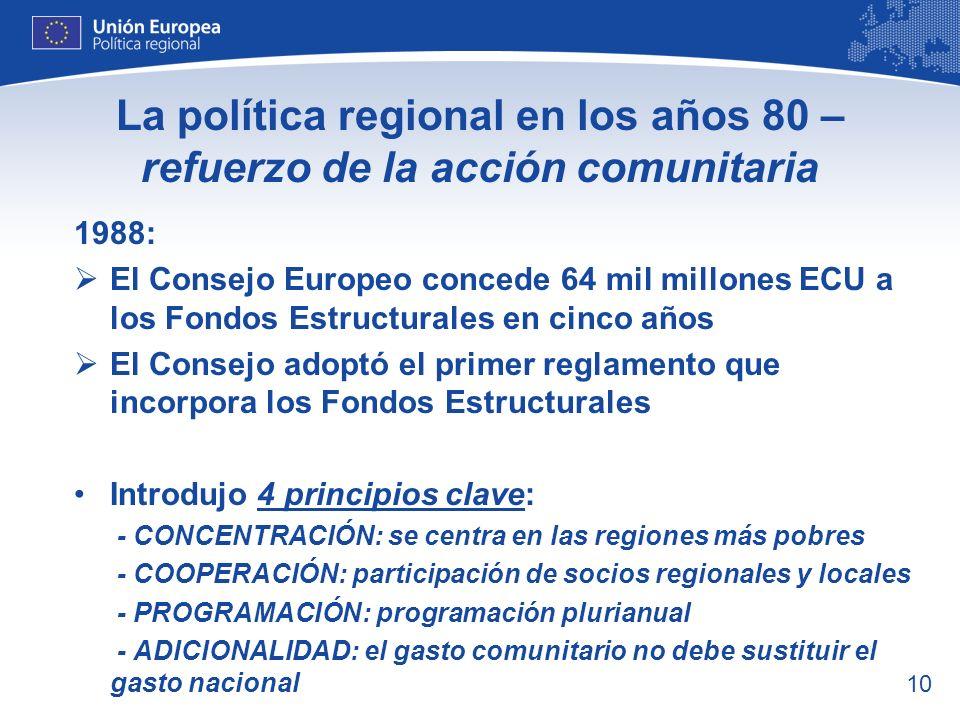 La política regional en los años 80 – refuerzo de la acción comunitaria