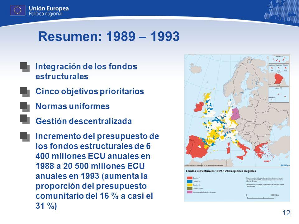 Resumen: 1989 – 1993 Integración de los fondos estructurales