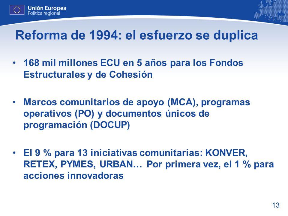 Reforma de 1994: el esfuerzo se duplica