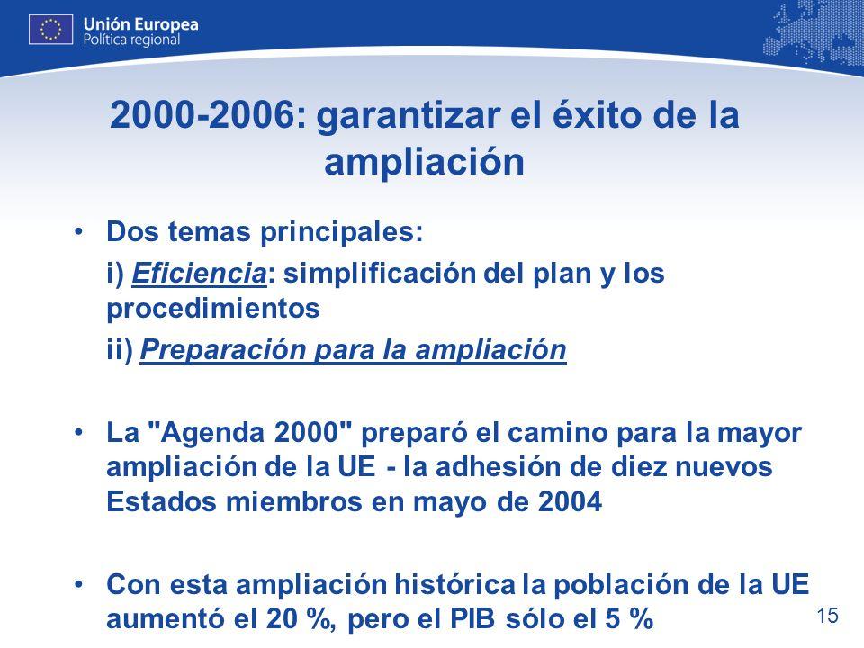 2000-2006: garantizar el éxito de la ampliación