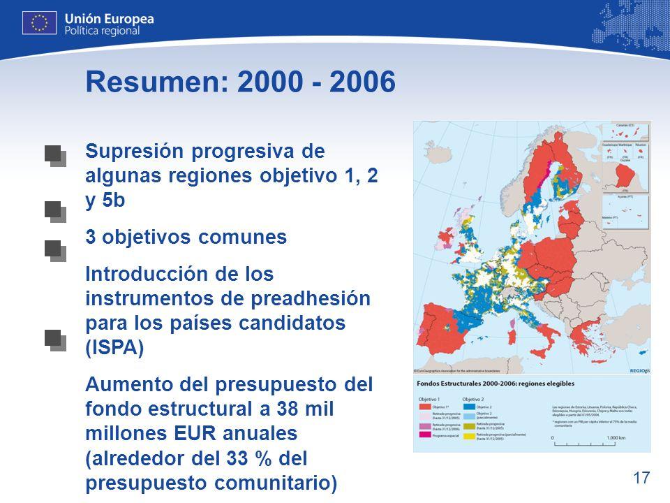 Resumen: 2000 - 2006 Supresión progresiva de algunas regiones objetivo 1, 2 y 5b. 3 objetivos comunes.