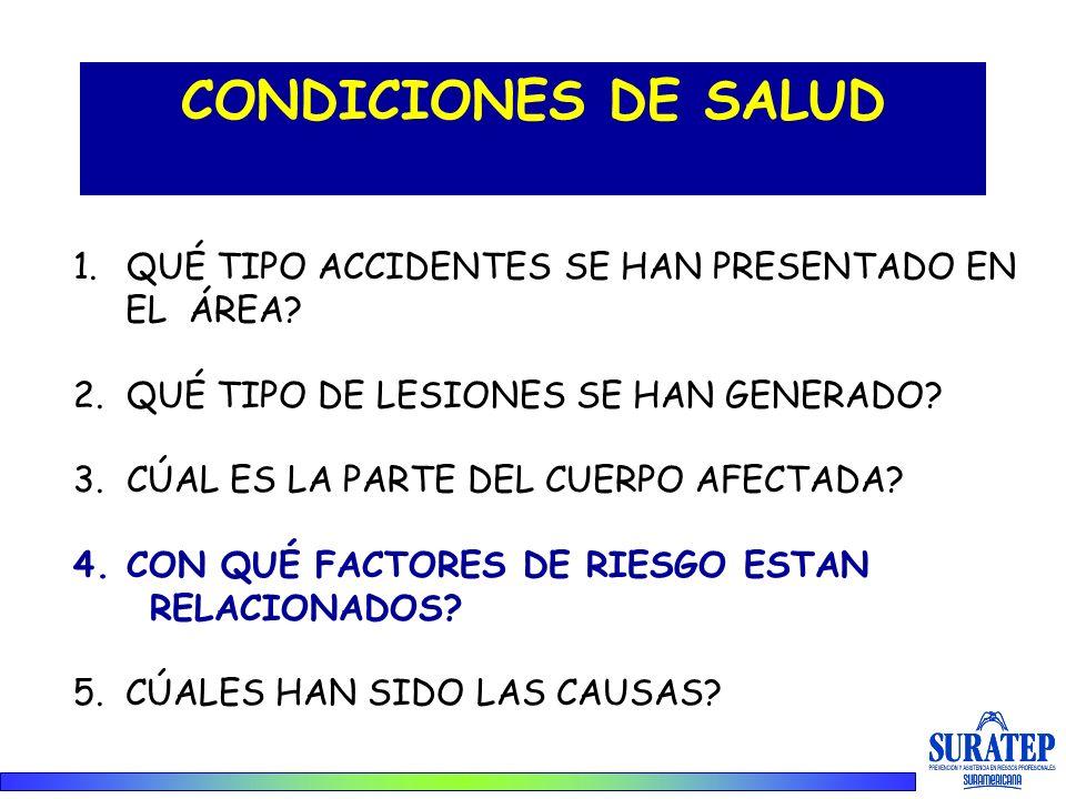 CONDICIONES DE SALUD QUÉ TIPO ACCIDENTES SE HAN PRESENTADO EN EL ÁREA
