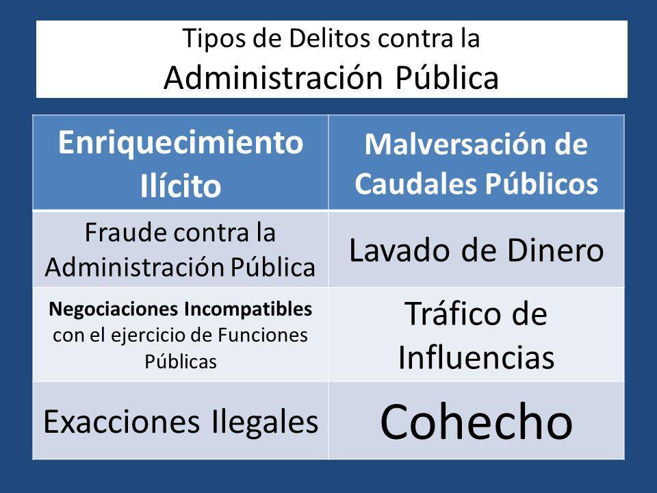 Tipos de Delitos contra la Administración Pública