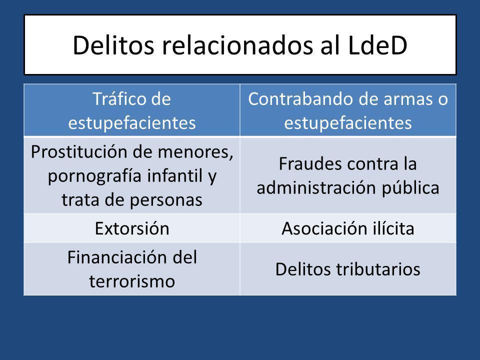 Delitos relacionados al LdeD