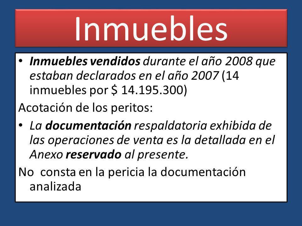 Inmuebles Inmuebles vendidos durante el año 2008 que estaban declarados en el año 2007 (14 inmuebles por $ 14.195.300)