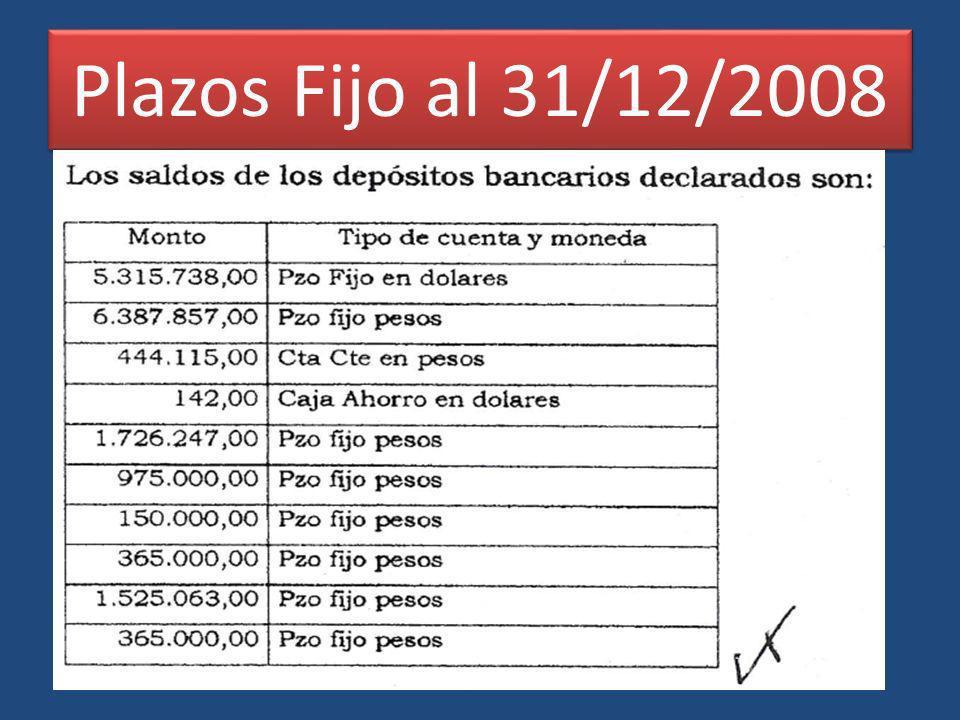 Plazos Fijo al 31/12/2008