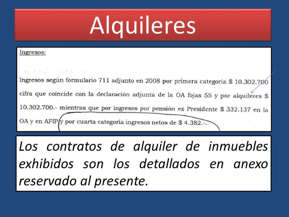 Alquileres Los contratos de alquiler de inmuebles exhibidos son los detallados en anexo reservado al presente.