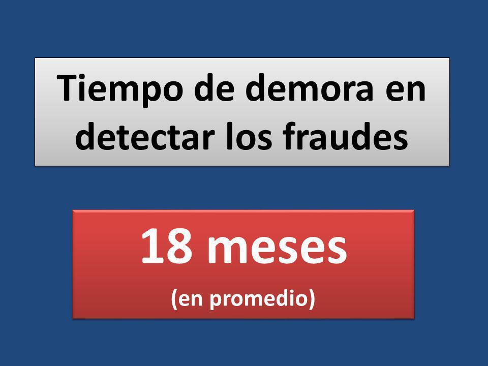 Tiempo de demora en detectar los fraudes
