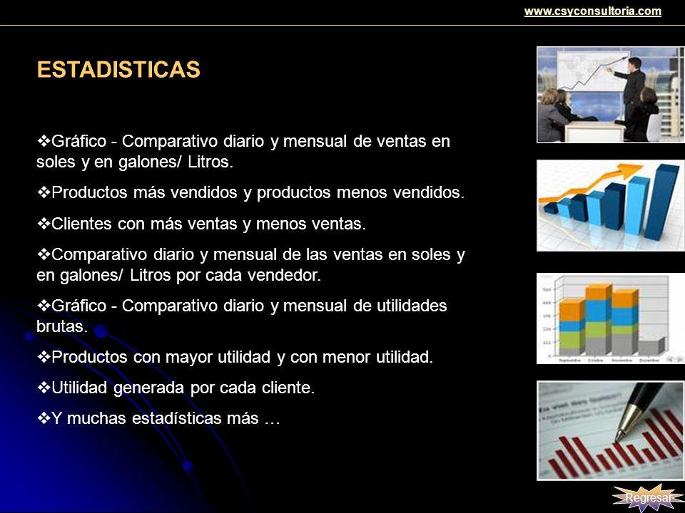 www.csyconsultoria.com ESTADISTICAS. Gráfico - Comparativo diario y mensual de ventas en soles y en galones/ Litros.