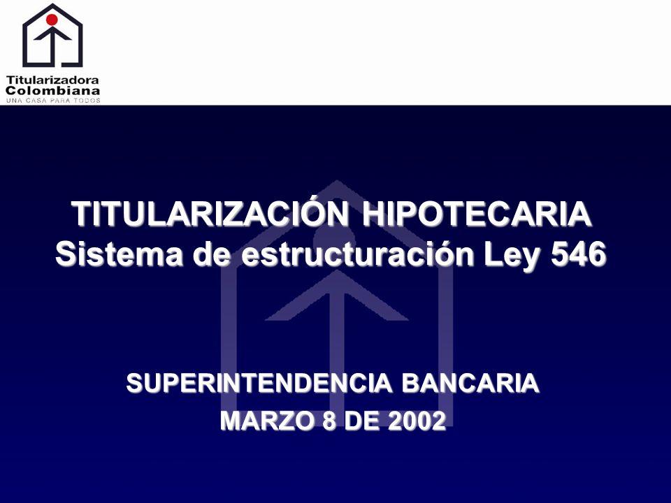 TITULARIZACIÓN HIPOTECARIA Sistema de estructuración Ley 546