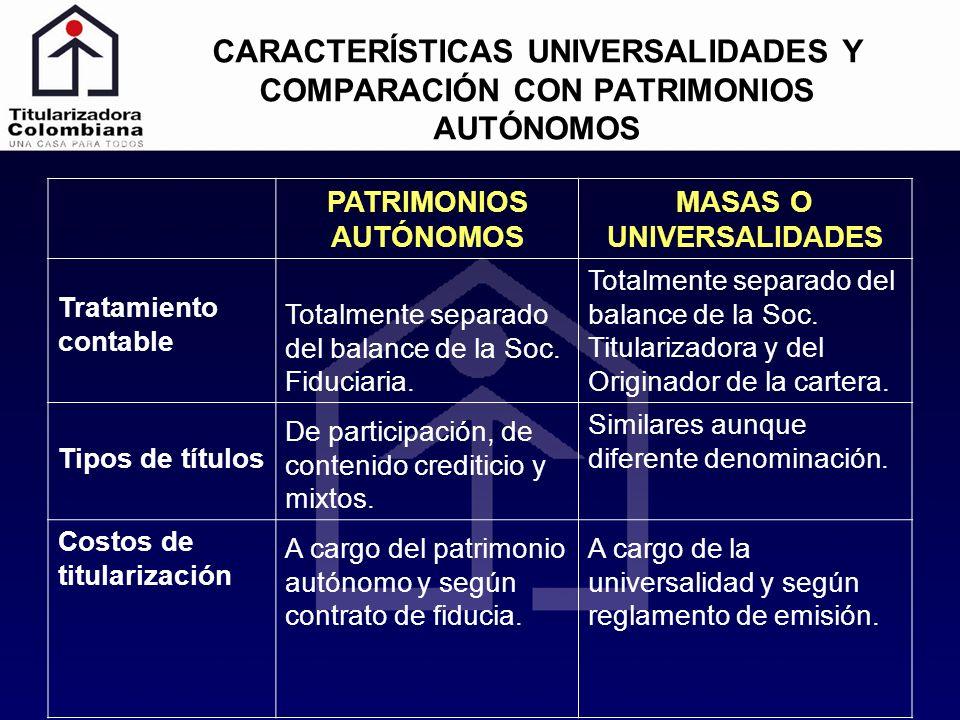PATRIMONIOS AUTÓNOMOS MASAS O UNIVERSALIDADES