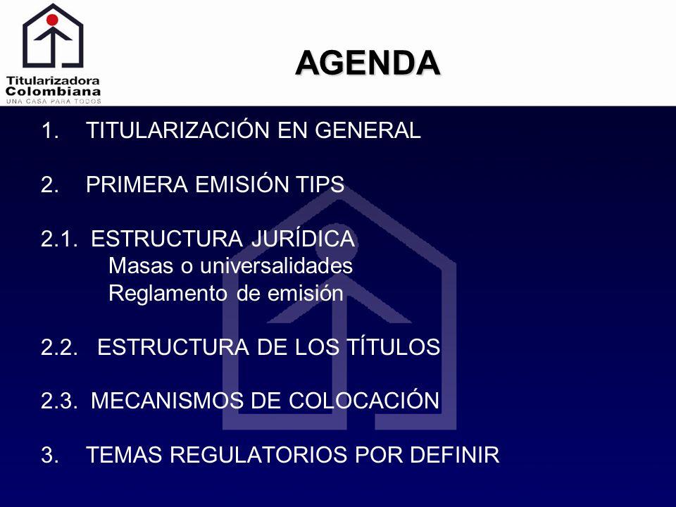 AGENDA TITULARIZACIÓN EN GENERAL PRIMERA EMISIÓN TIPS