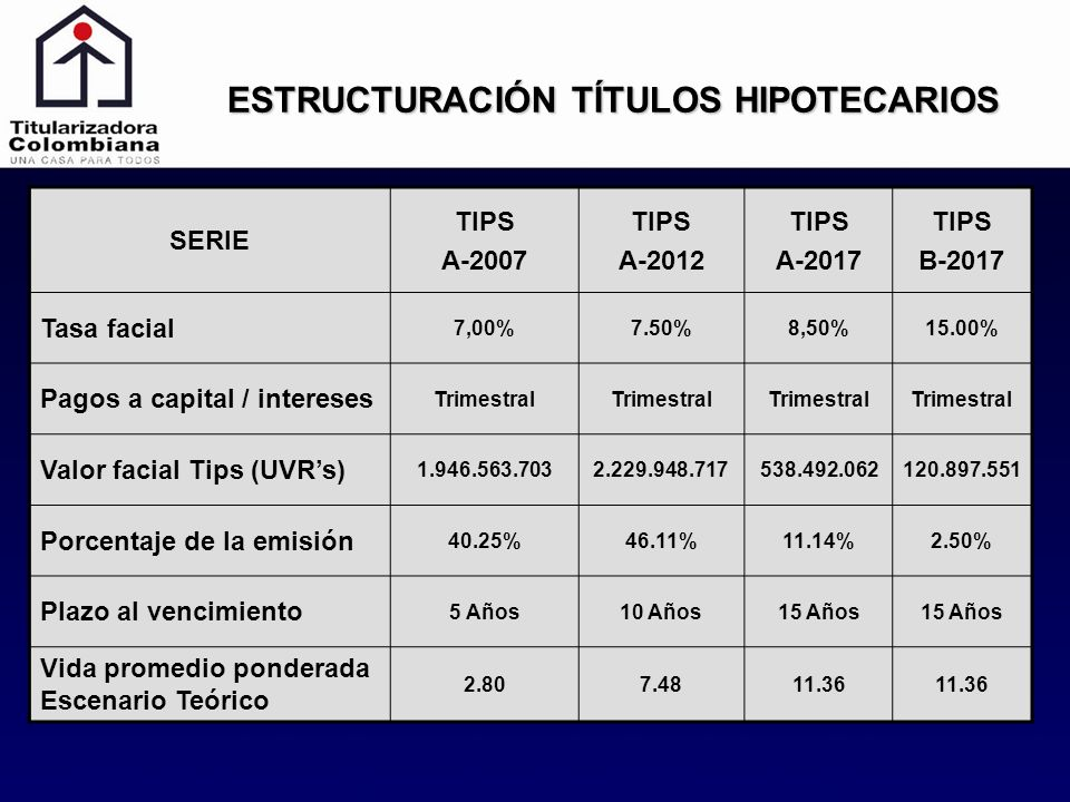 ESTRUCTURACIÓN TÍTULOS HIPOTECARIOS