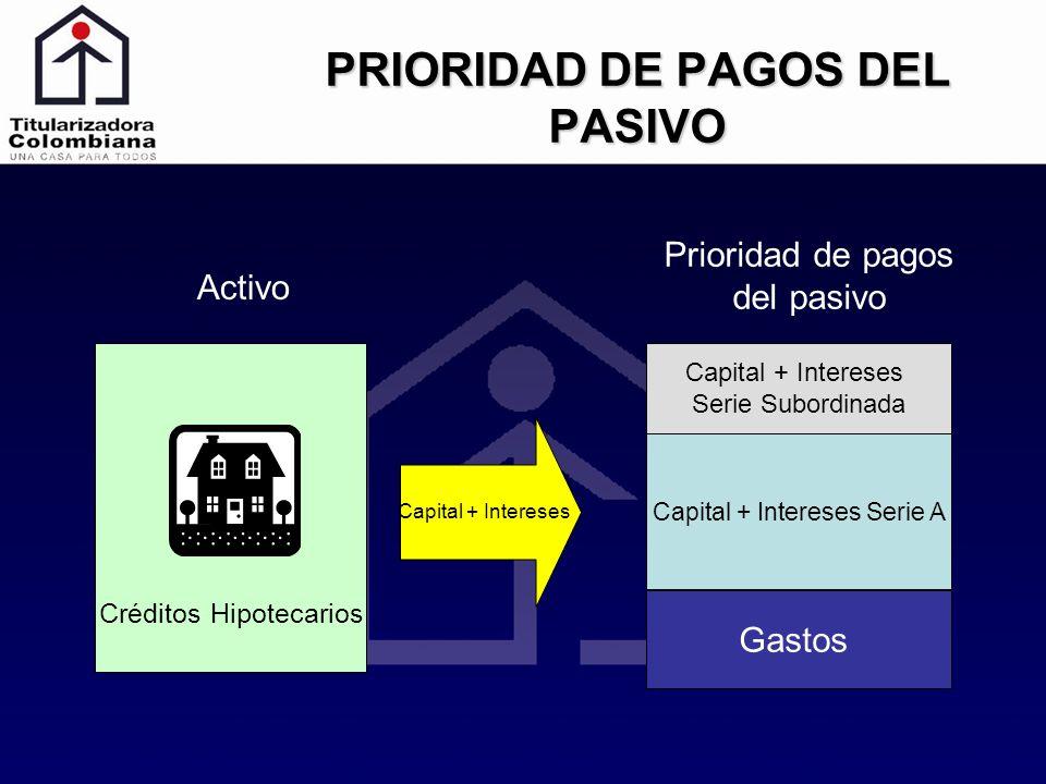 PRIORIDAD DE PAGOS DEL PASIVO