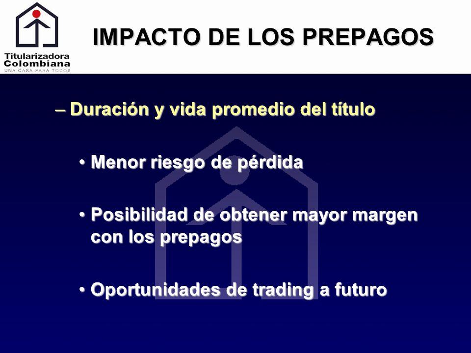IMPACTO DE LOS PREPAGOS