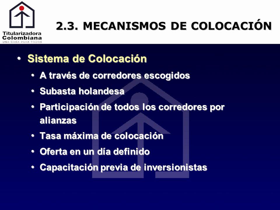 2.3. MECANISMOS DE COLOCACIÓN