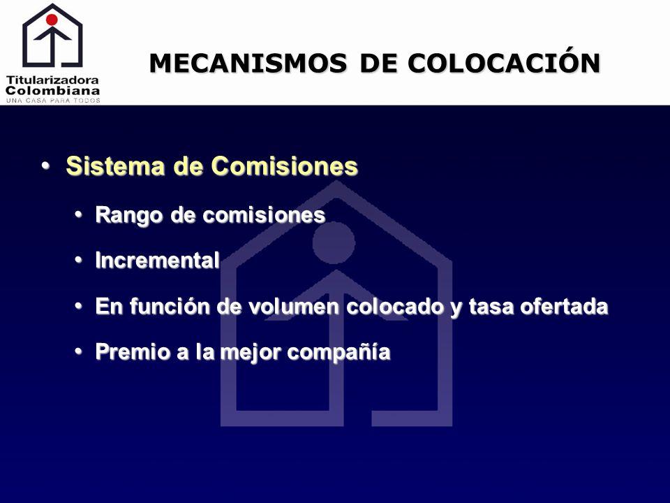 MECANISMOS DE COLOCACIÓN