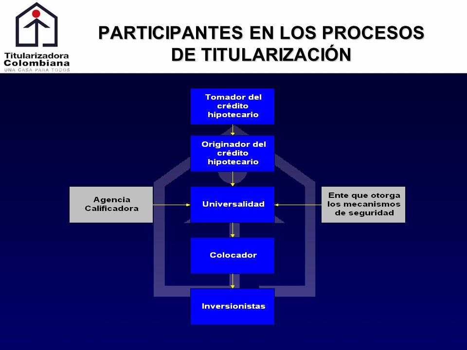 PARTICIPANTES EN LOS PROCESOS DE TITULARIZACIÓN