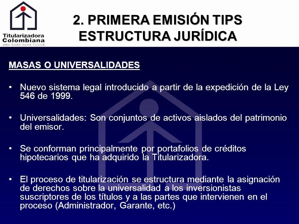 2. PRIMERA EMISIÓN TIPS ESTRUCTURA JURÍDICA