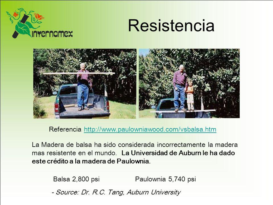 Resistencia Referencia http://www.paulowniawood.com/vsbalsa.htm