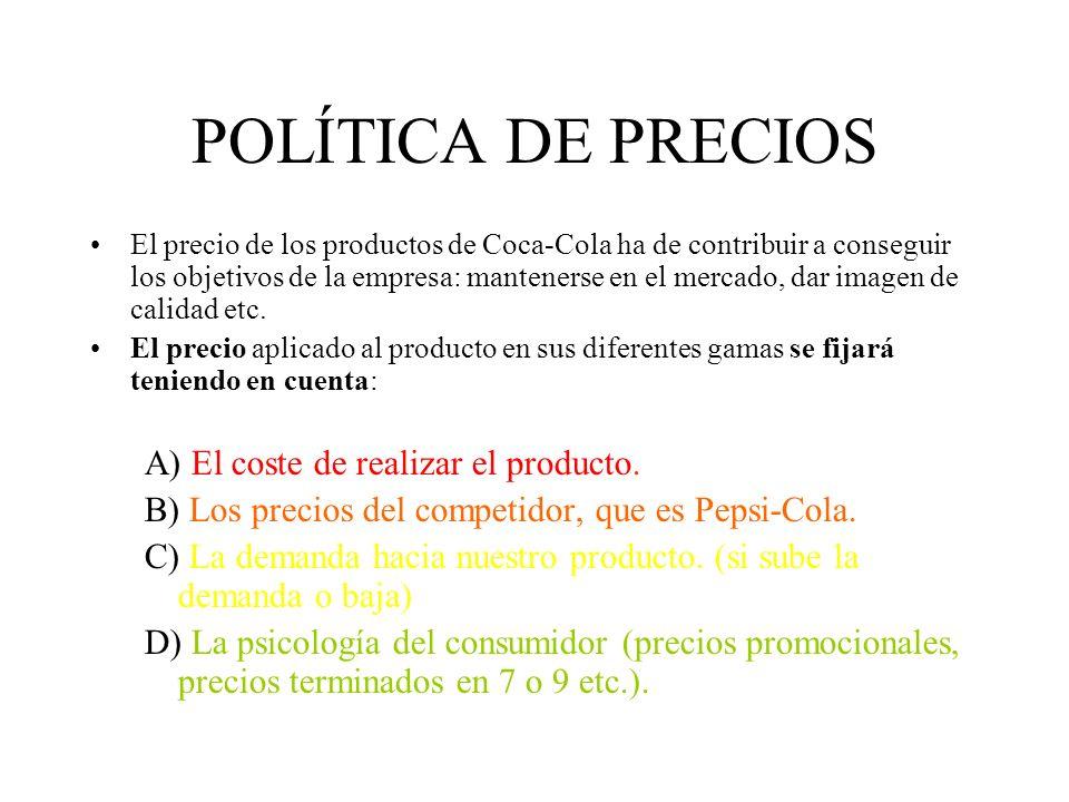 POLÍTICA DE PRECIOS A) El coste de realizar el producto.