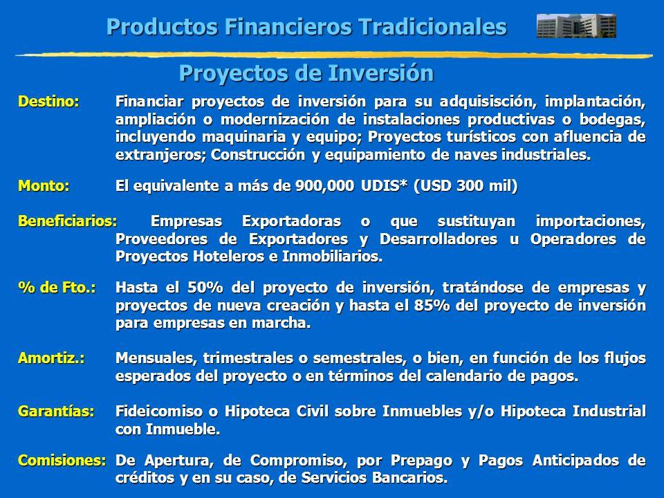 Productos Financieros Tradicionales Proyectos de Inversión