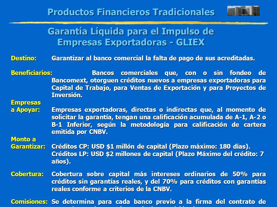 Productos Financieros Tradicionales