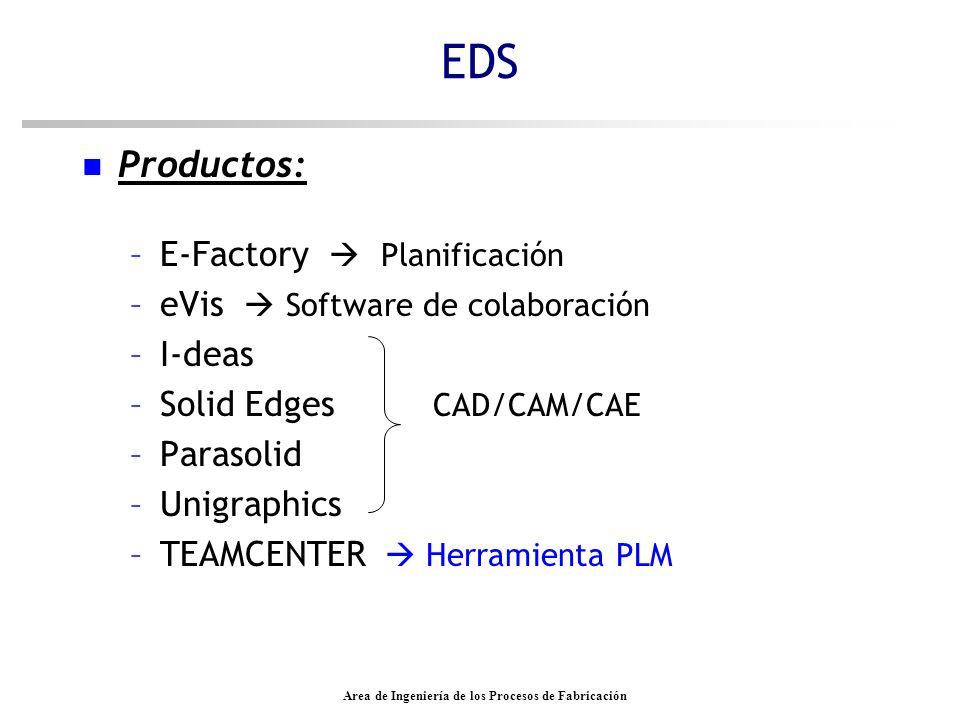 Area de Ingeniería de los Procesos de Fabricación