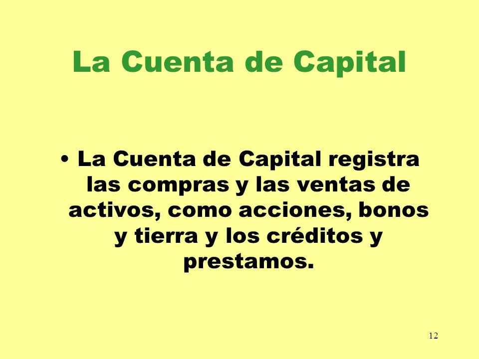La Cuenta de Capital La Cuenta de Capital registra las compras y las ventas de activos, como acciones, bonos y tierra y los créditos y prestamos.