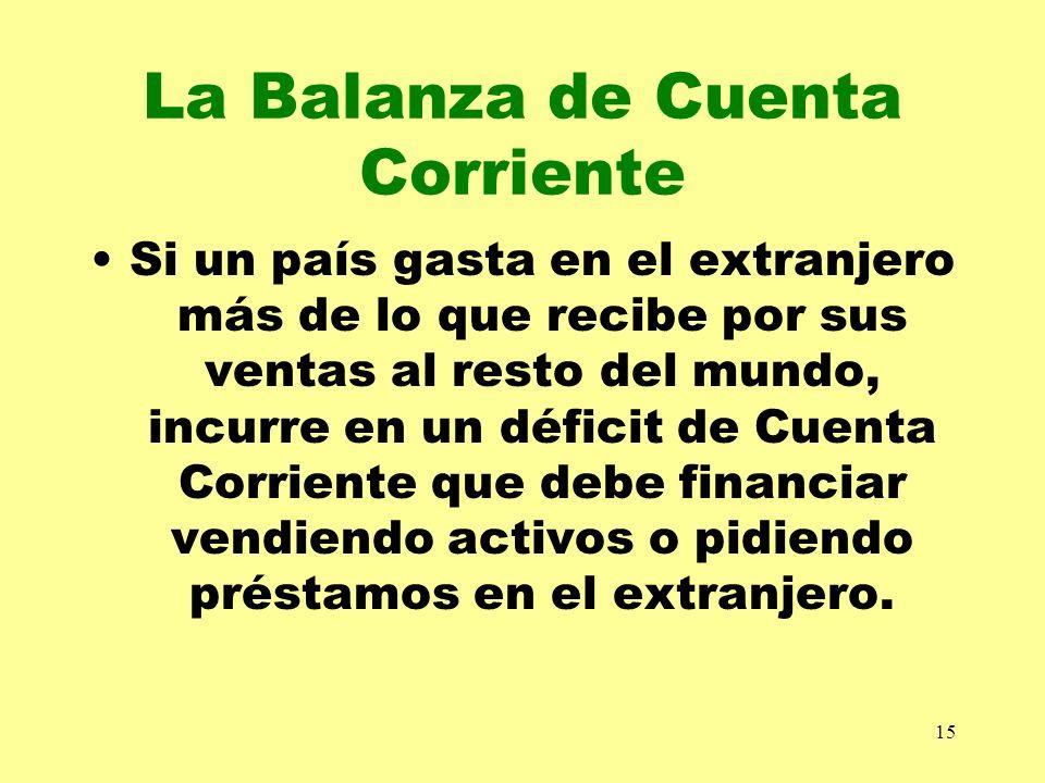 La Balanza de Cuenta Corriente