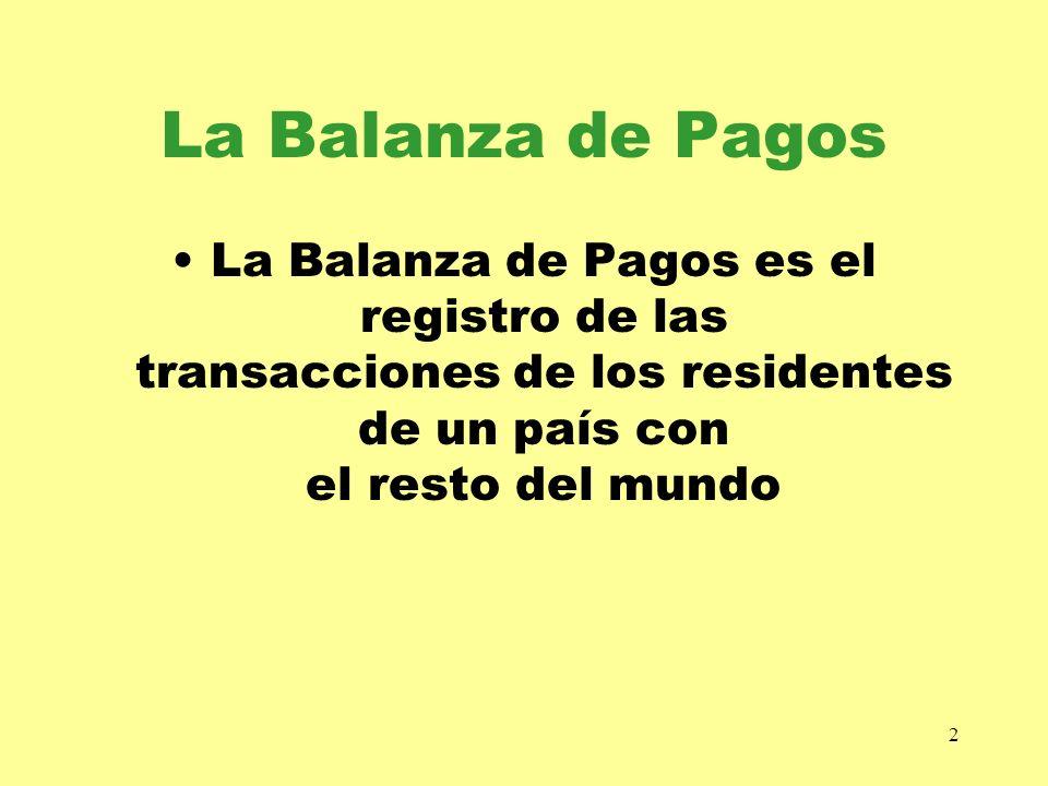 La Balanza de Pagos La Balanza de Pagos es el registro de las transacciones de los residentes de un país con el resto del mundo.