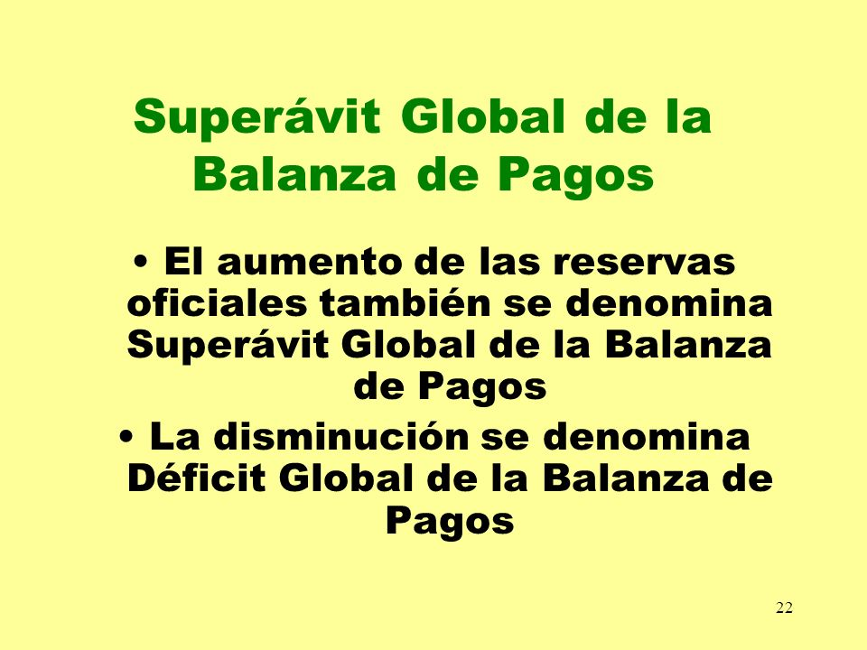 Superávit Global de la Balanza de Pagos