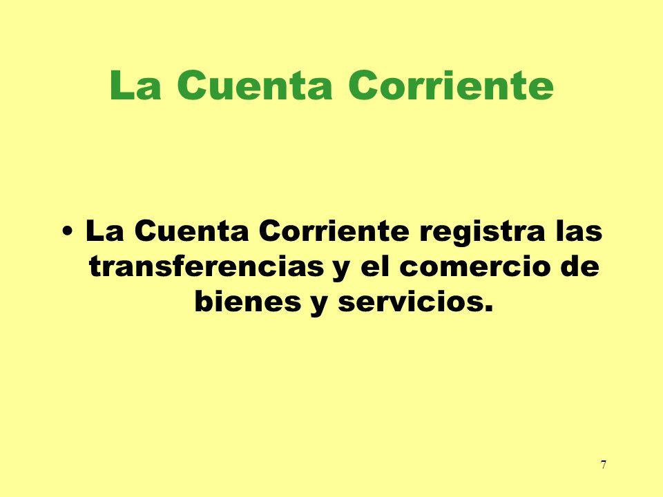 La Cuenta Corriente La Cuenta Corriente registra las transferencias y el comercio de bienes y servicios.