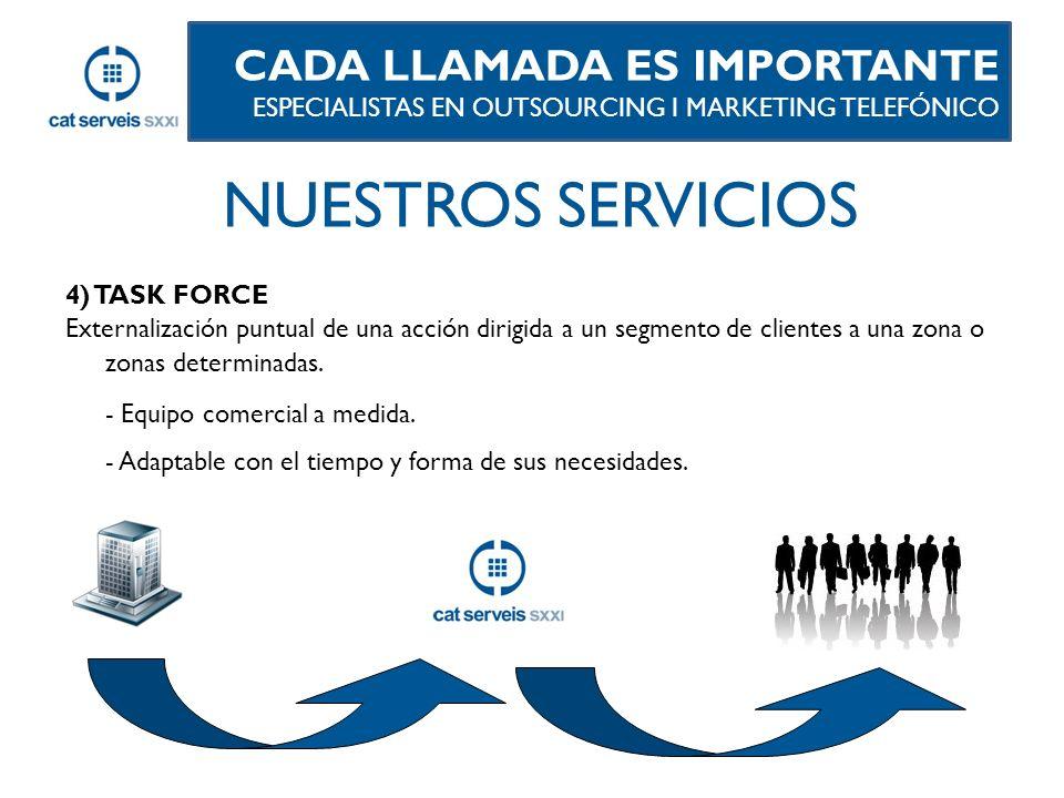 NUESTROS SERVICIOS CADA LLAMADA ES IMPORTANTE