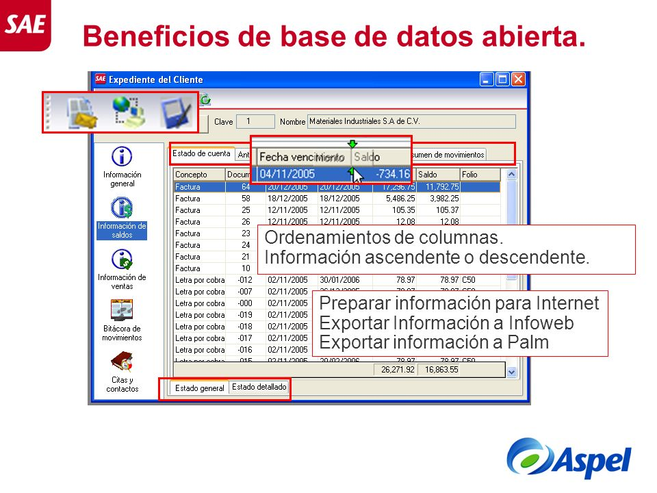 Beneficios de base de datos abierta.