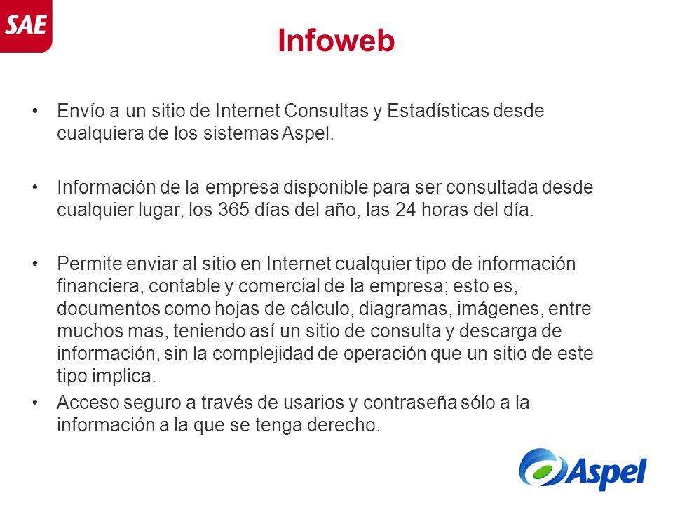 Infoweb Envío a un sitio de Internet Consultas y Estadísticas desde cualquiera de los sistemas Aspel.