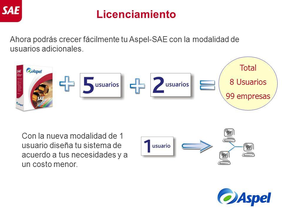 Licenciamiento Ahora podrás crecer fácilmente tu Aspel-SAE con la modalidad de usuarios adicionales.
