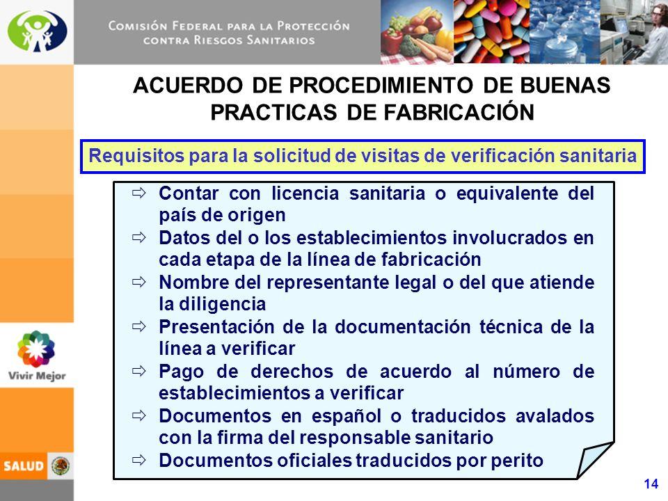 ACUERDO DE PROCEDIMIENTO DE BUENAS PRACTICAS DE FABRICACIÓN