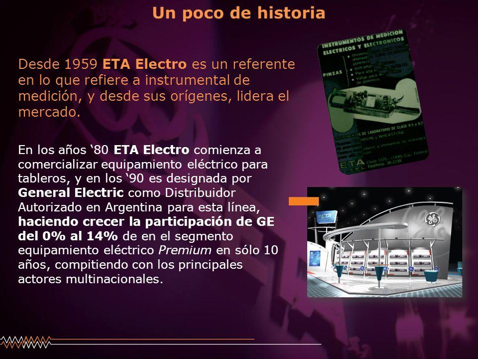 Un poco de historia Desde 1959 ETA Electro es un referente en lo que refiere a instrumental de medición, y desde sus orígenes, lidera el mercado.