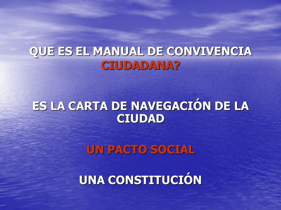 QUE ES EL MANUAL DE CONVIVENCIA CIUDADANA