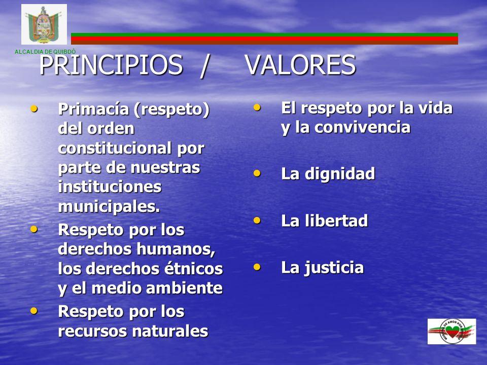 ALCALDIA DE QUIBDÓ PRINCIPIOS / VALORES. Primacía (respeto) del orden constitucional por parte de nuestras instituciones municipales.