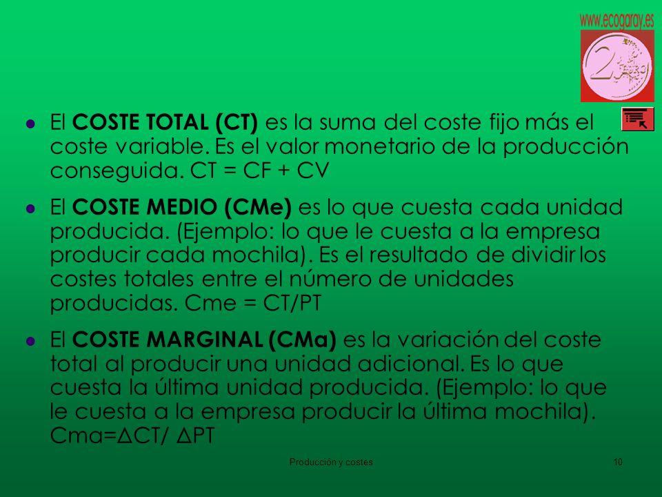 El COSTE TOTAL (CT) es la suma del coste fijo más el coste variable