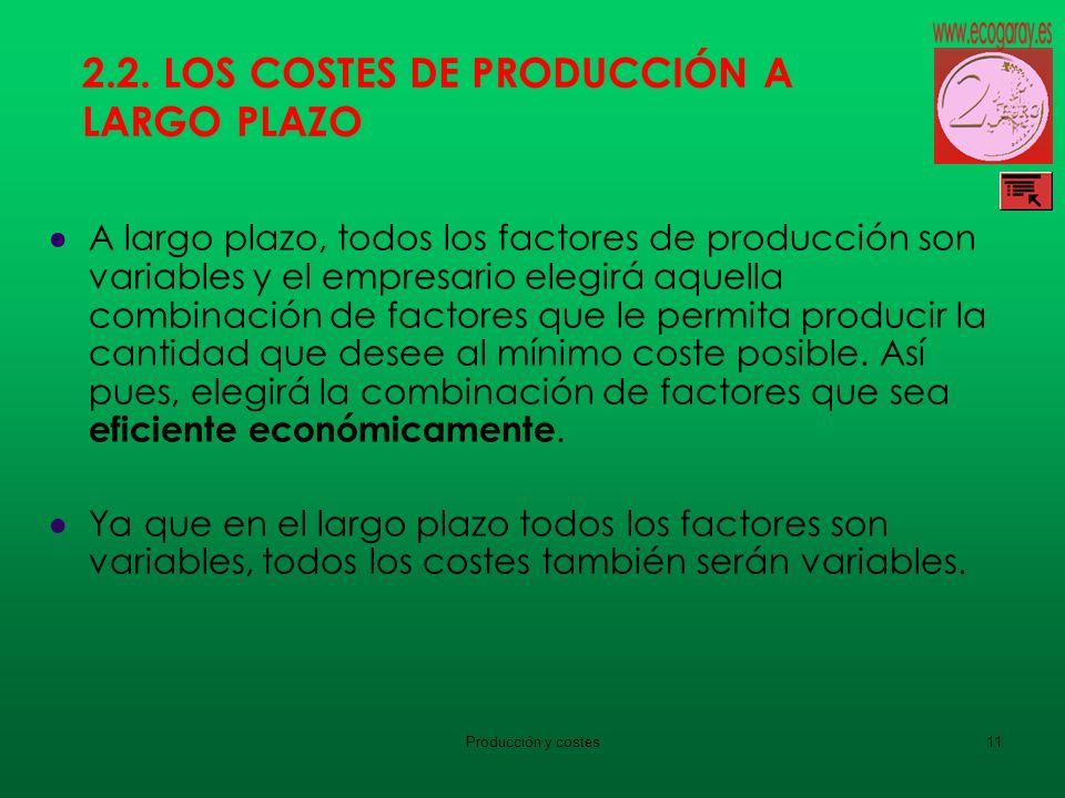 2.2. LOS COSTES DE PRODUCCIÓN A LARGO PLAZO
