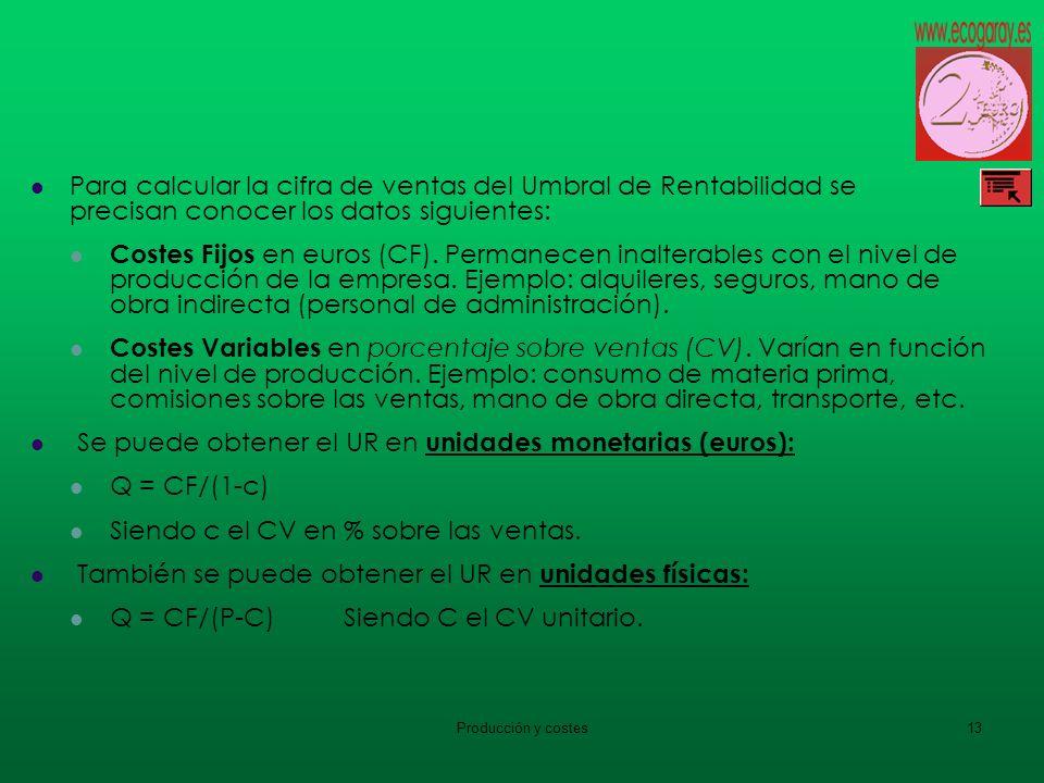 Se puede obtener el UR en unidades monetarias (euros): Q = CF/(1-c)