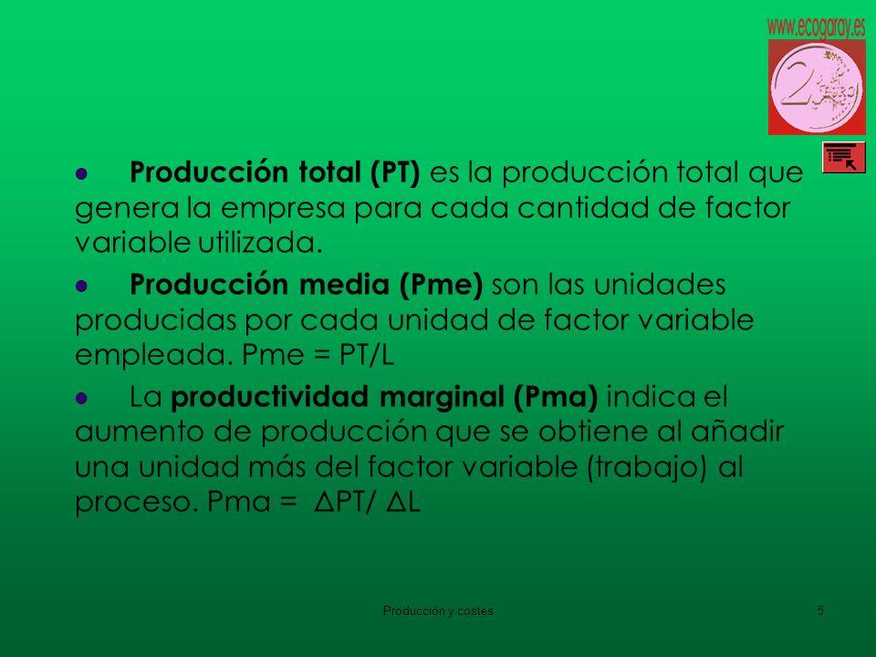 Producción total (PT) es la producción total que genera la empresa para cada cantidad de factor variable utilizada.
