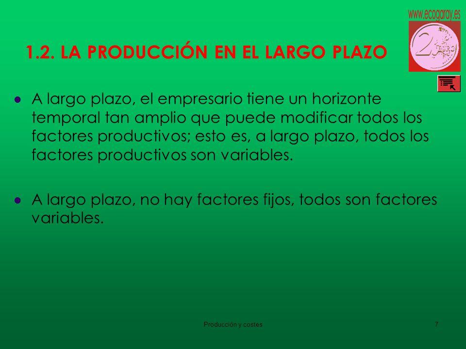 1.2. LA PRODUCCIÓN EN EL LARGO PLAZO