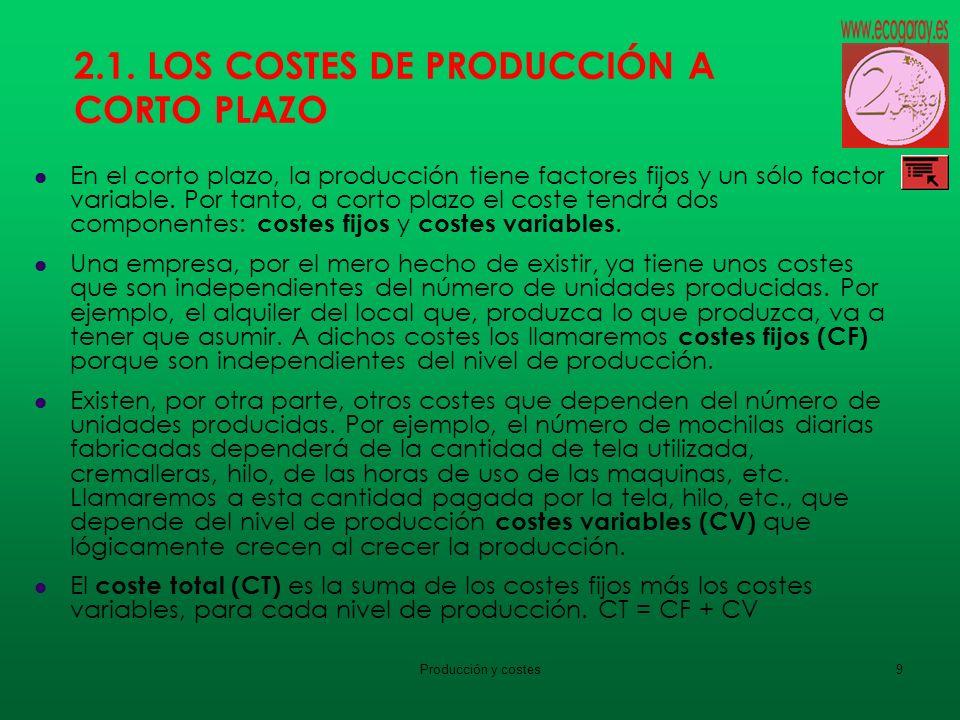 2.1. LOS COSTES DE PRODUCCIÓN A CORTO PLAZO