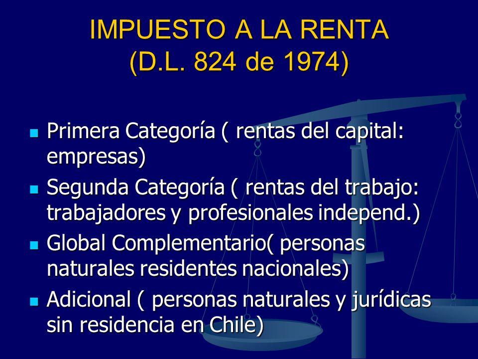 IMPUESTO A LA RENTA (D.L. 824 de 1974)
